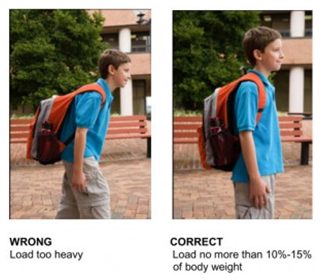 how to wear a backpack - chiropractor tips